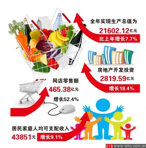 2013年gdp数据_2000年美国gdp_2013年上海gdp